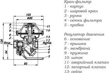 Регулятор давления КФРД-10-2,0 размеры