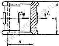 Муфта чугунная ГОСТ 8954-75 размеры